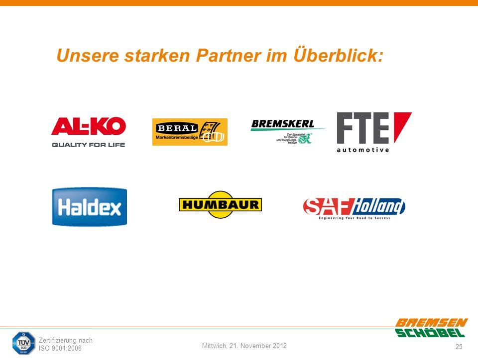 Unsere starken Partner im Überblick: