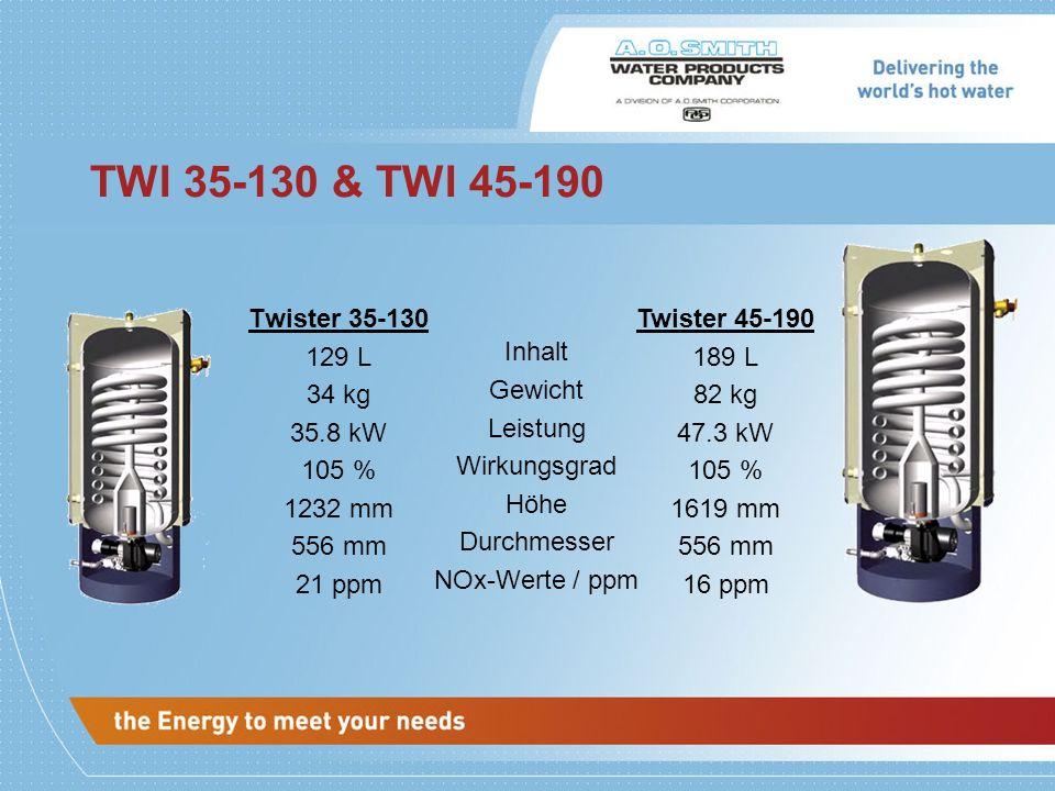 TWI 35-130 & TWI 45-190 Inhalt Gewicht Leistung Wirkungsgrad Höhe
