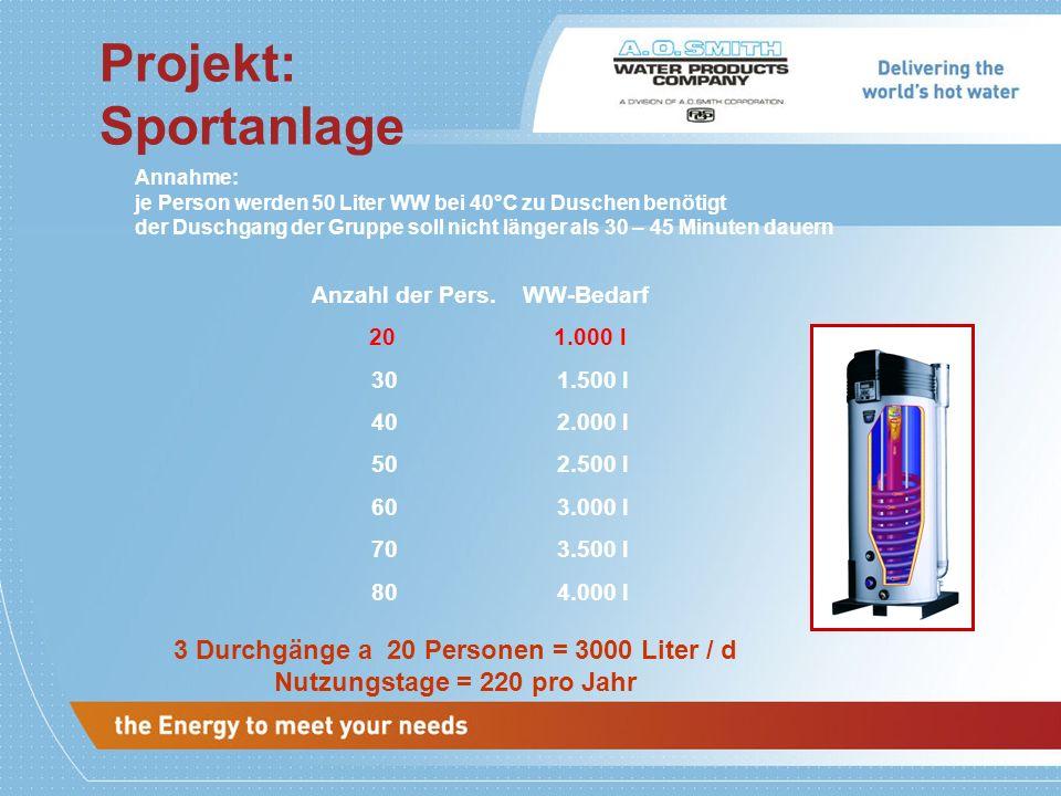 Projekt: Sportanlage Annahme: je Person werden 50 Liter WW bei 40°C zu Duschen benötigt.