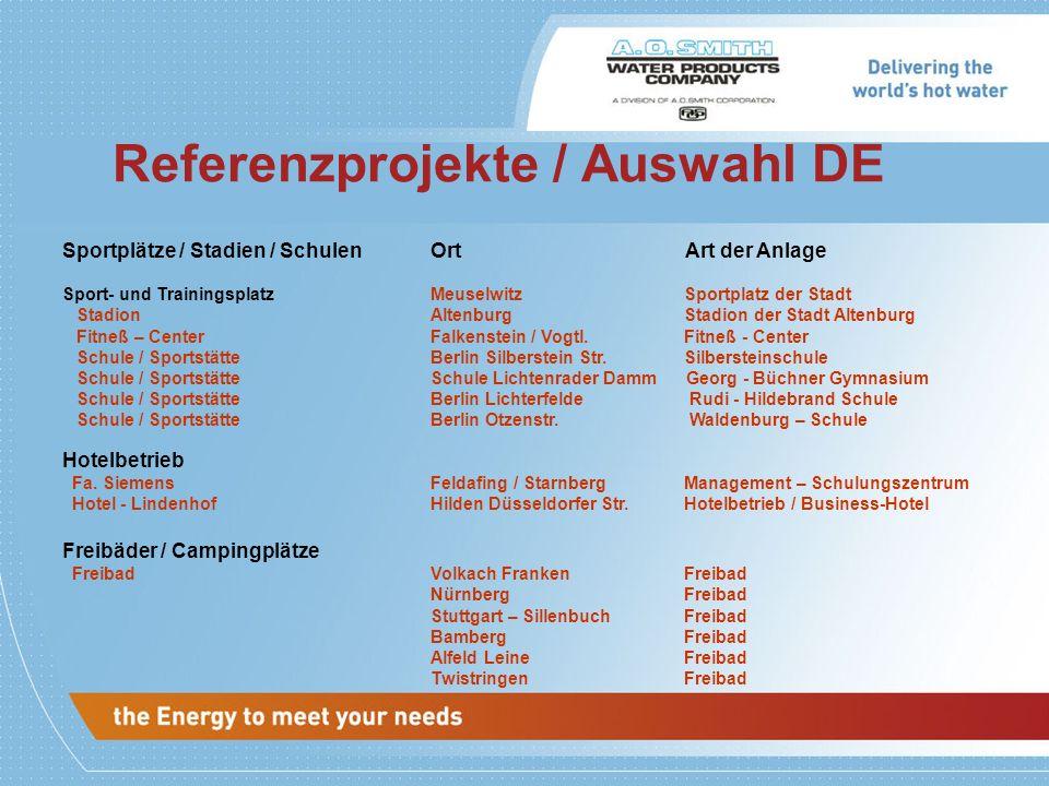 Referenzprojekte / Auswahl DE