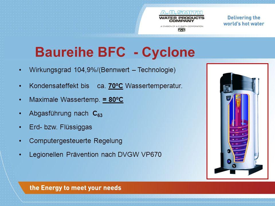 Baureihe BFC - Cyclone Wirkungsgrad 104,9%/(Bennwert – Technologie)