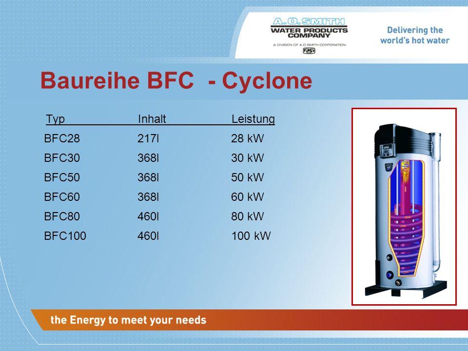 Baureihe BFC - Cyclone BFC28 217l 28 kW BFC30 368l 30 kW
