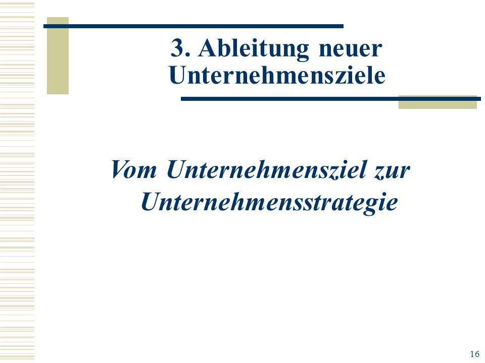3. Ableitung neuer Unternehmensziele