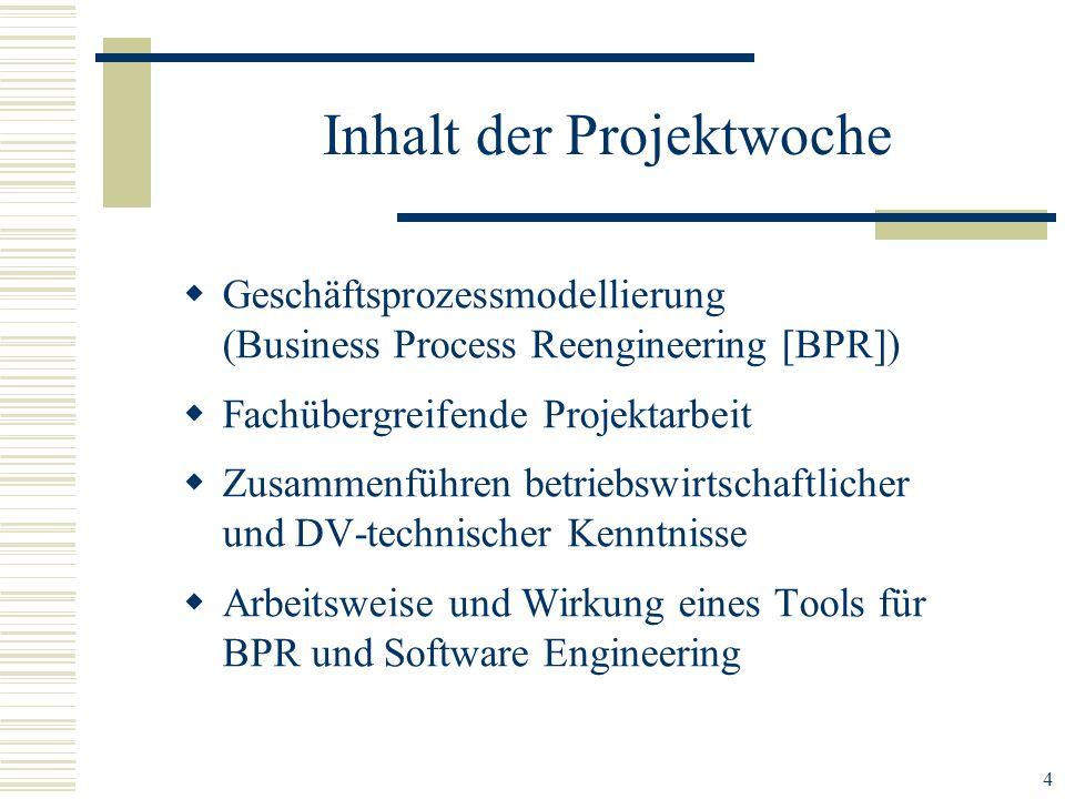 Inhalt der Projektwoche