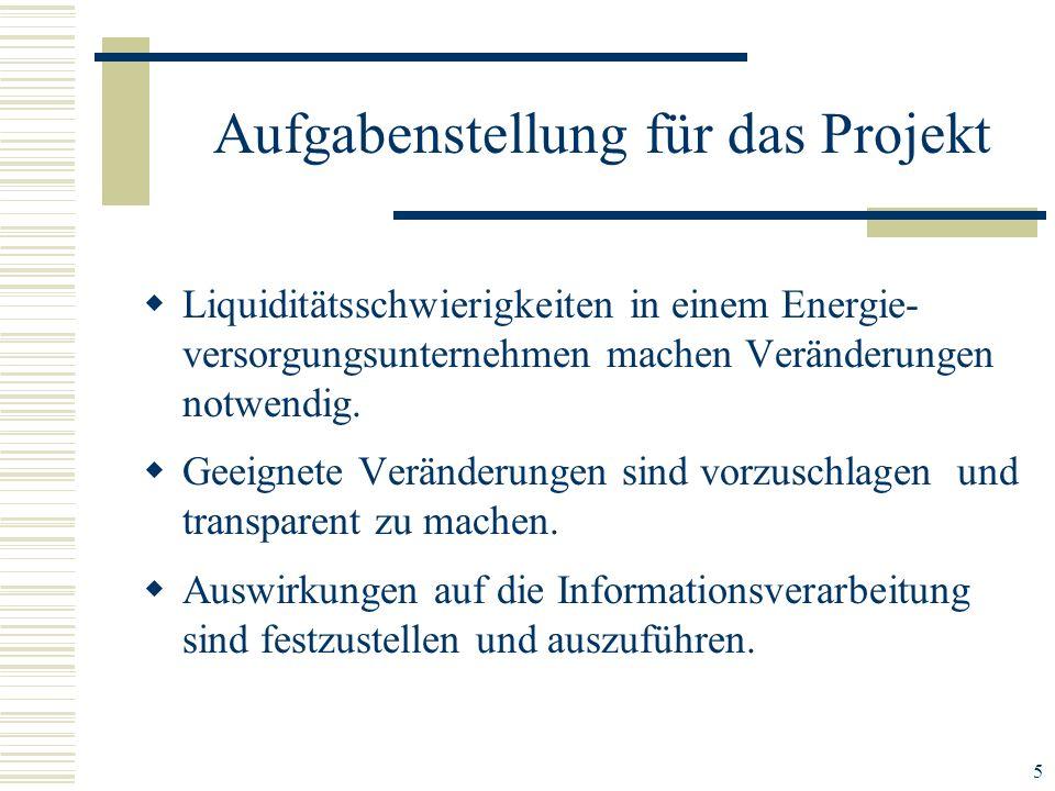 Aufgabenstellung für das Projekt