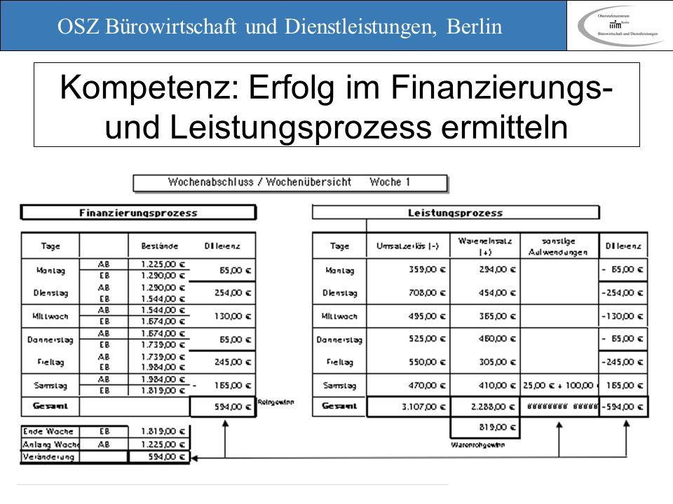 Kompetenz: Erfolg im Finanzierungs- und Leistungsprozess ermitteln
