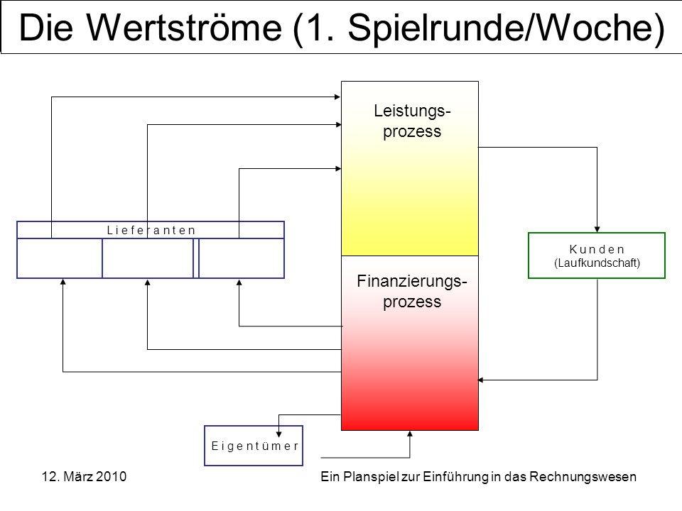 Die Wertströme (1. Spielrunde/Woche)