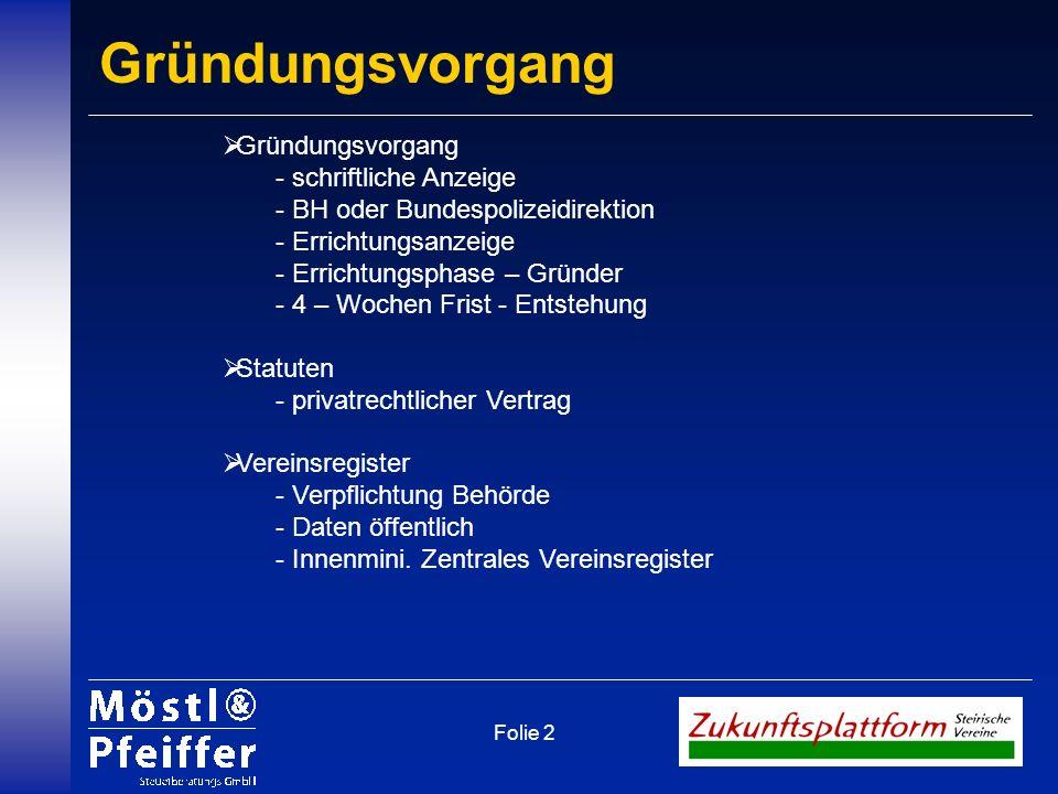 Gründungsvorgang Gründungsvorgang - schriftliche Anzeige