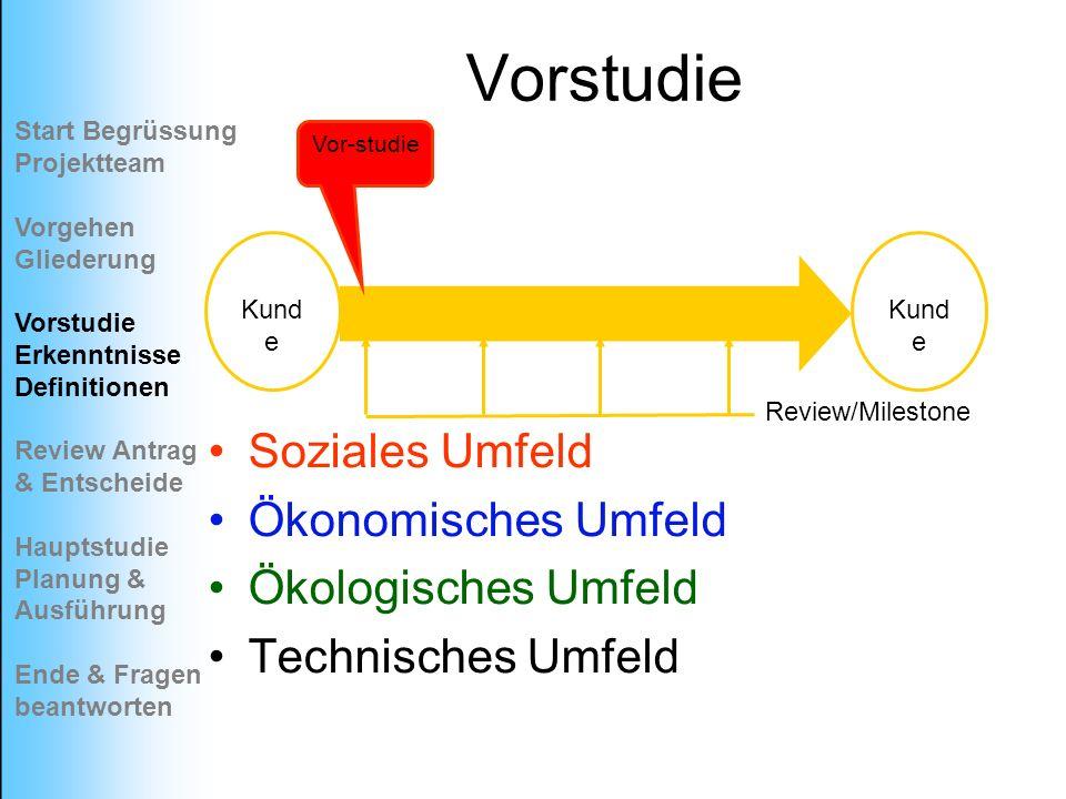 Vorstudie Soziales Umfeld Ökonomisches Umfeld Ökologisches Umfeld