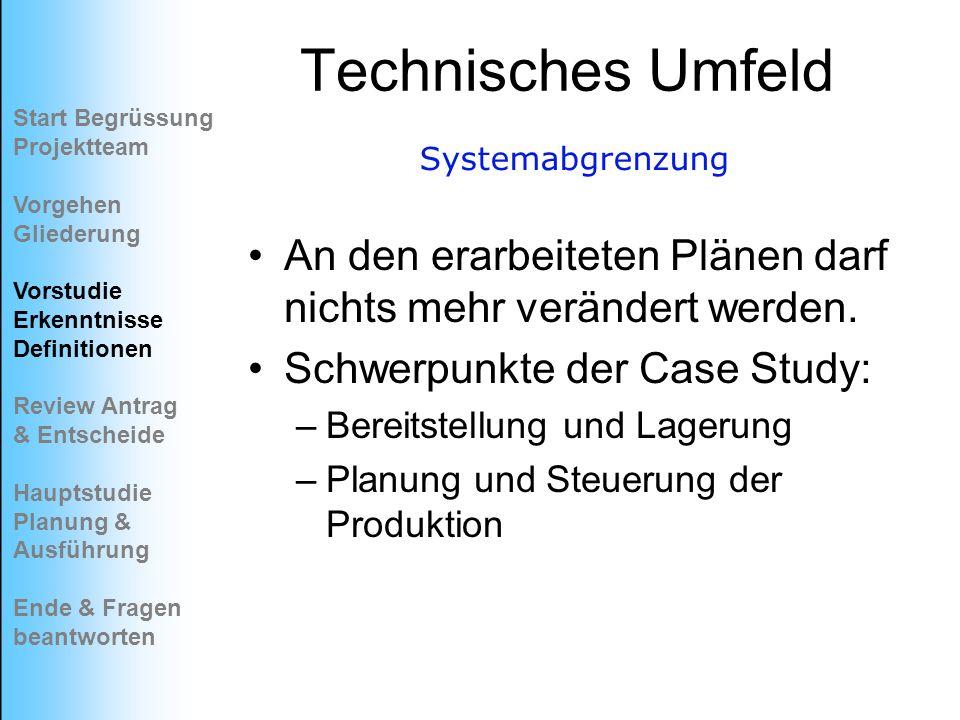 Technisches Umfeld Start Begrüssung Projektteam. Vorgehen Gliederung. Vorstudie Erkenntnisse. Definitionen.