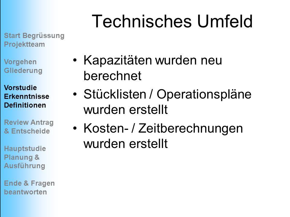 Technisches Umfeld Kapazitäten wurden neu berechnet