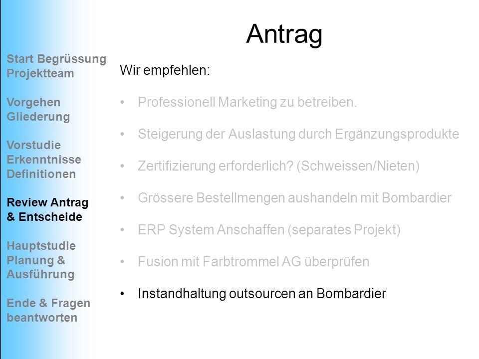 Antrag Wir empfehlen: Professionell Marketing zu betreiben.