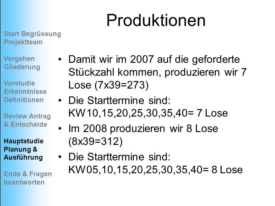 Produktionen Start Begrüssung Projektteam. Vorgehen Gliederung. Vorstudie Erkenntnisse. Definitionen.