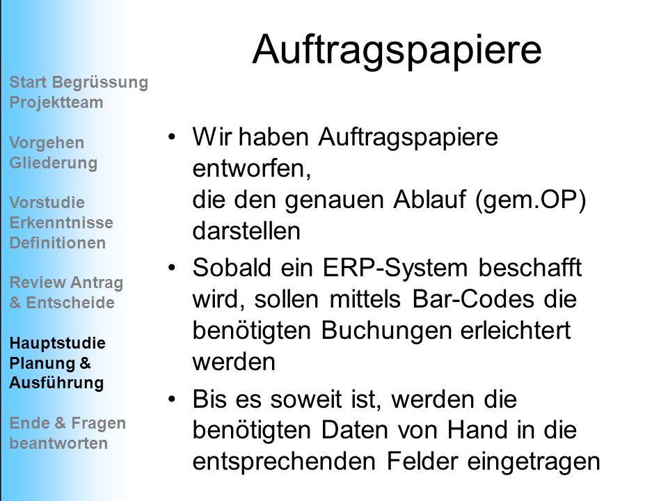 Auftragspapiere Start Begrüssung Projektteam. Vorgehen Gliederung. Vorstudie Erkenntnisse. Definitionen.