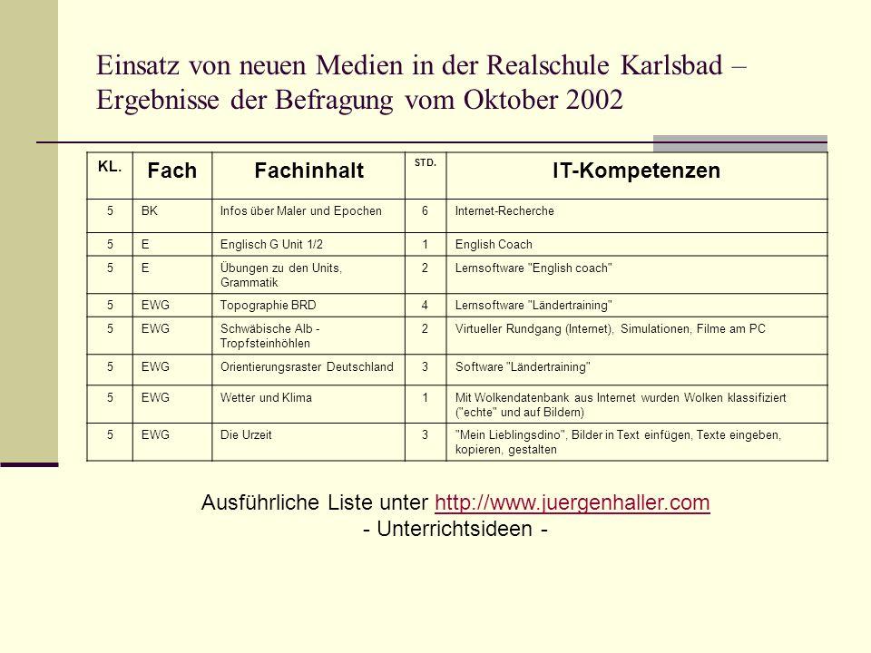 Einsatz von neuen Medien in der Realschule Karlsbad – Ergebnisse der Befragung vom Oktober 2002