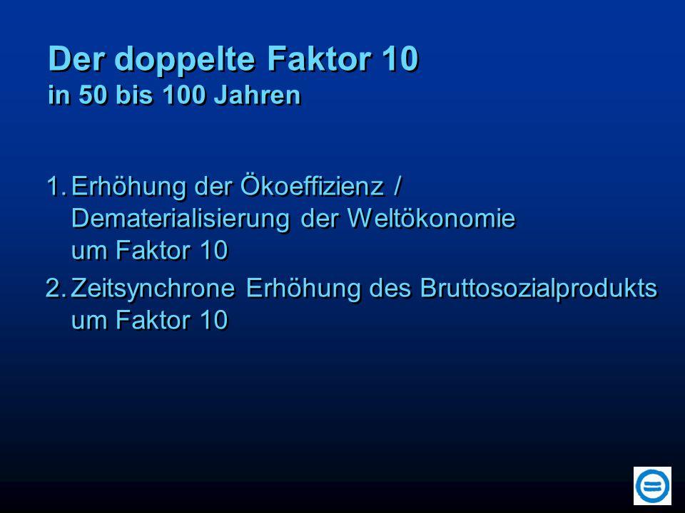 Der doppelte Faktor 10 in 50 bis 100 Jahren