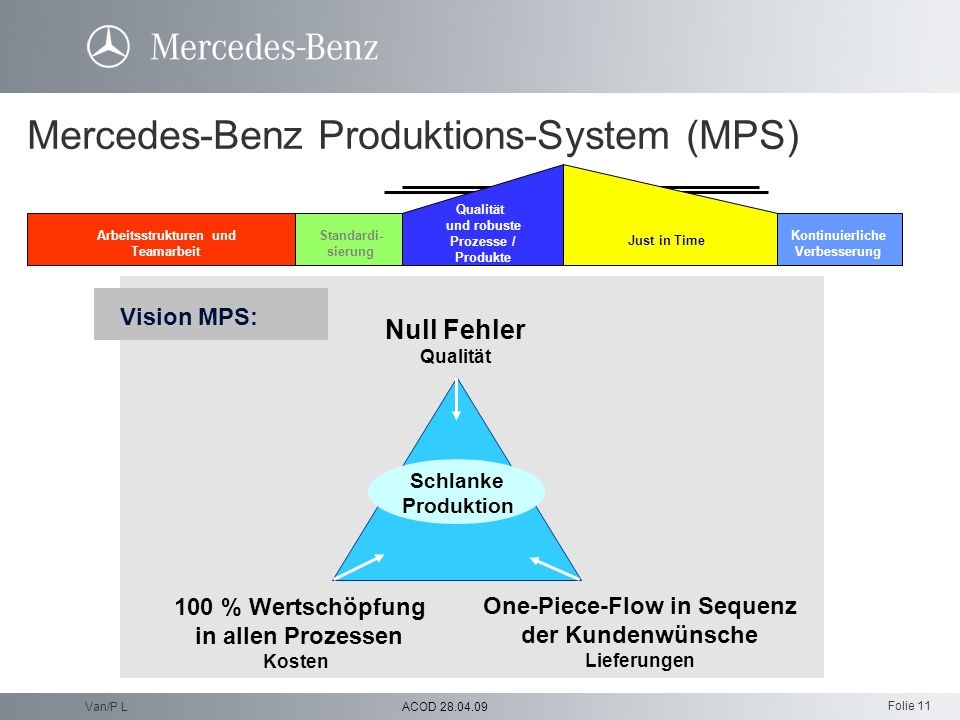 Mercedes-Benz Produktions-System (MPS)