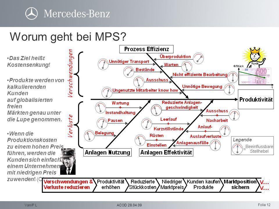 Worum geht bei MPS Das Ziel heißt Kostensenkung!