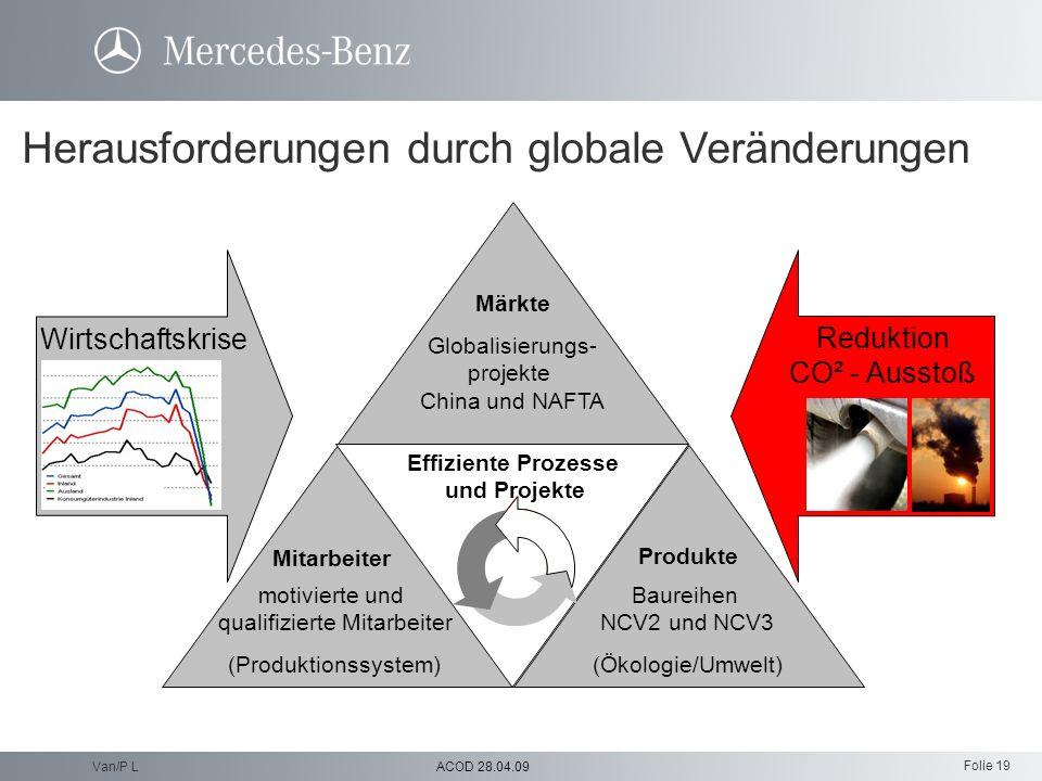 Herausforderungen durch globale Veränderungen