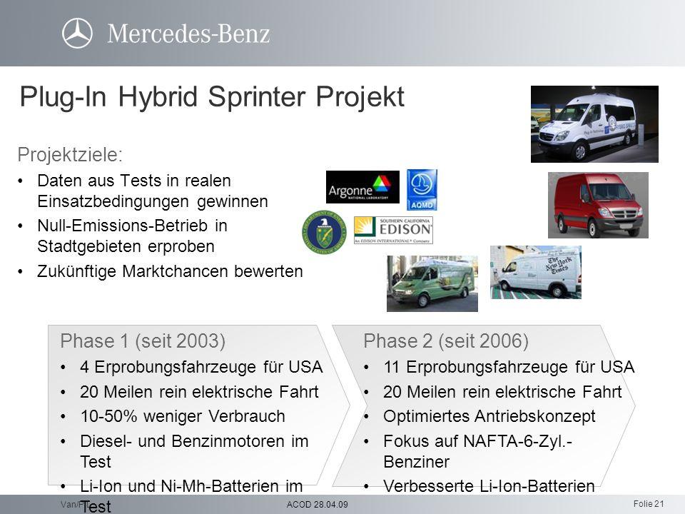 Plug-In Hybrid Sprinter Projekt