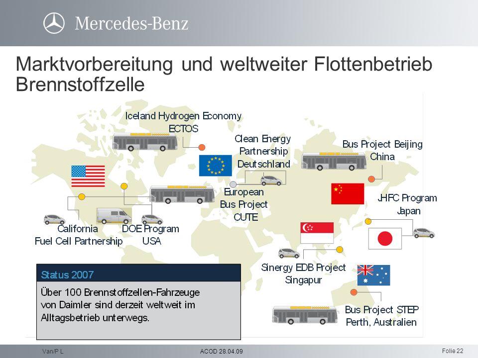 Marktvorbereitung und weltweiter Flottenbetrieb Brennstoffzelle