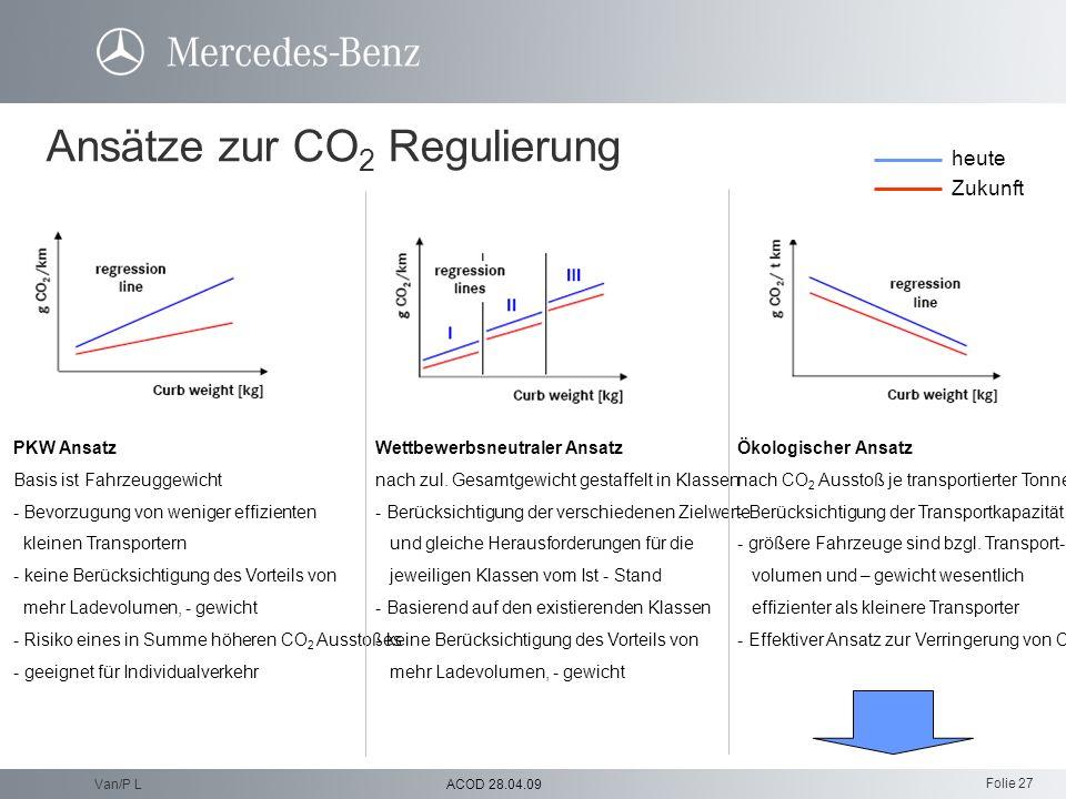 Ansätze zur CO2 Regulierung
