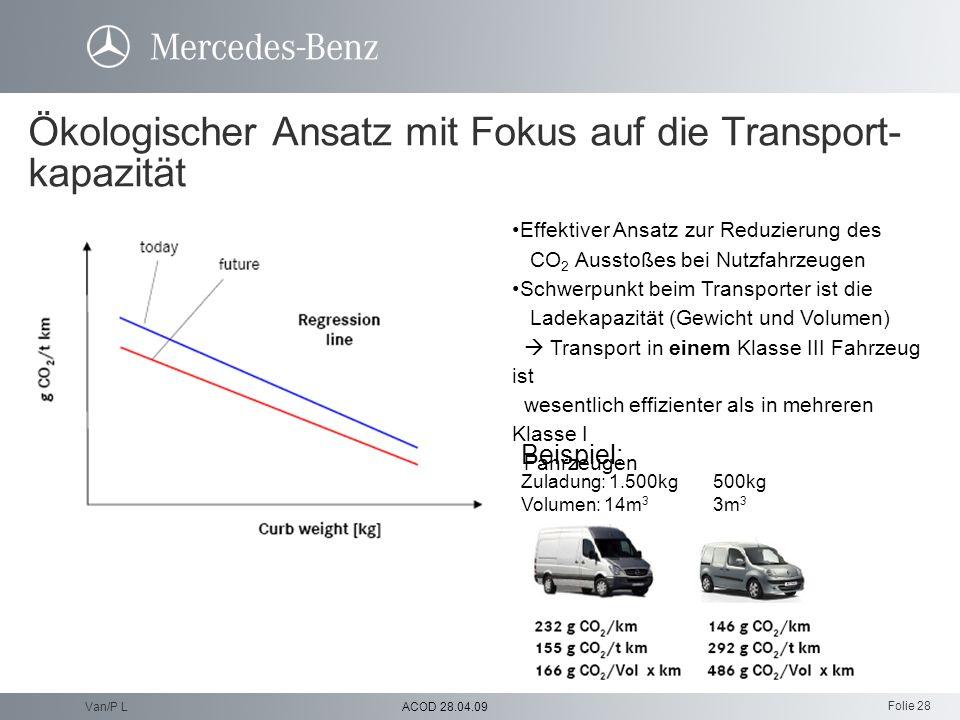 Ökologischer Ansatz mit Fokus auf die Transport- kapazität