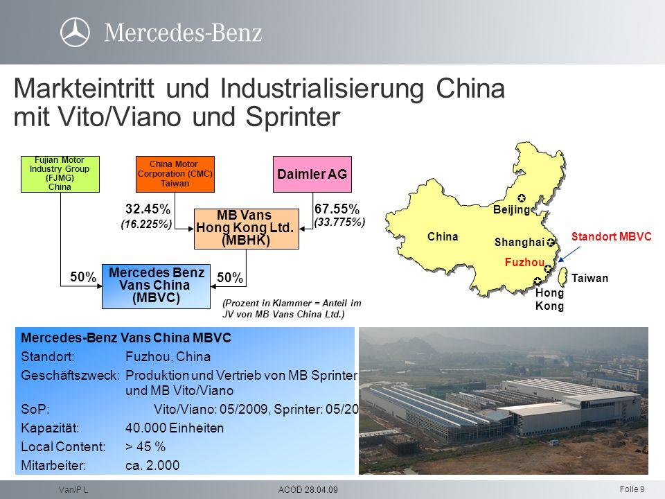 Markteintritt und Industrialisierung China mit Vito/Viano und Sprinter