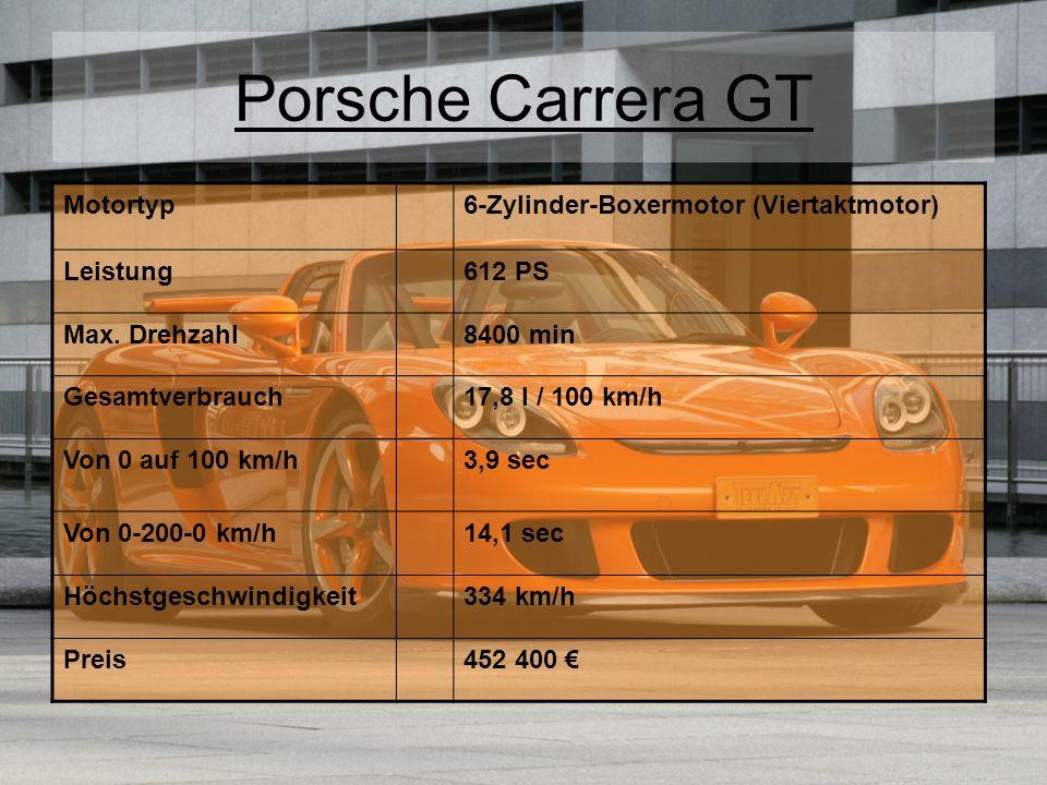 Porsche Carrera GT Motortyp 6-Zylinder-Boxermotor (Viertaktmotor)
