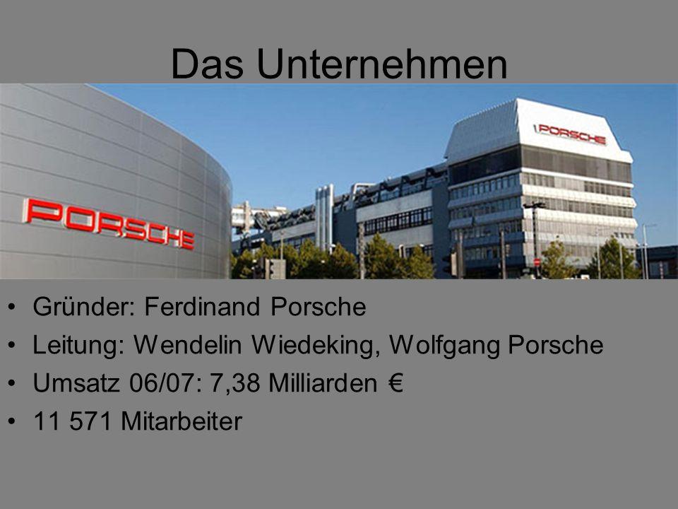 Das Unternehmen Gründer: Ferdinand Porsche