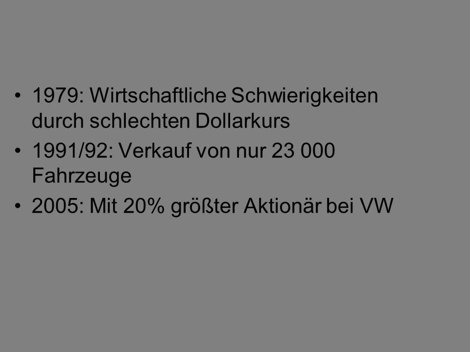 1979: Wirtschaftliche Schwierigkeiten durch schlechten Dollarkurs