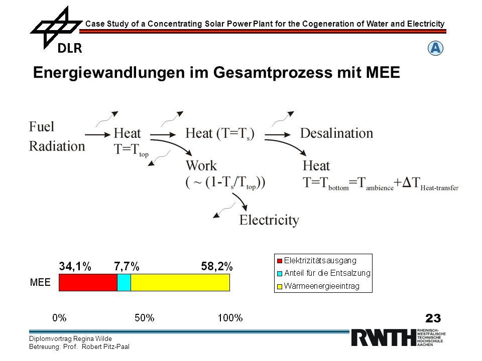 Energiewandlungen im Gesamtprozess mit MEE