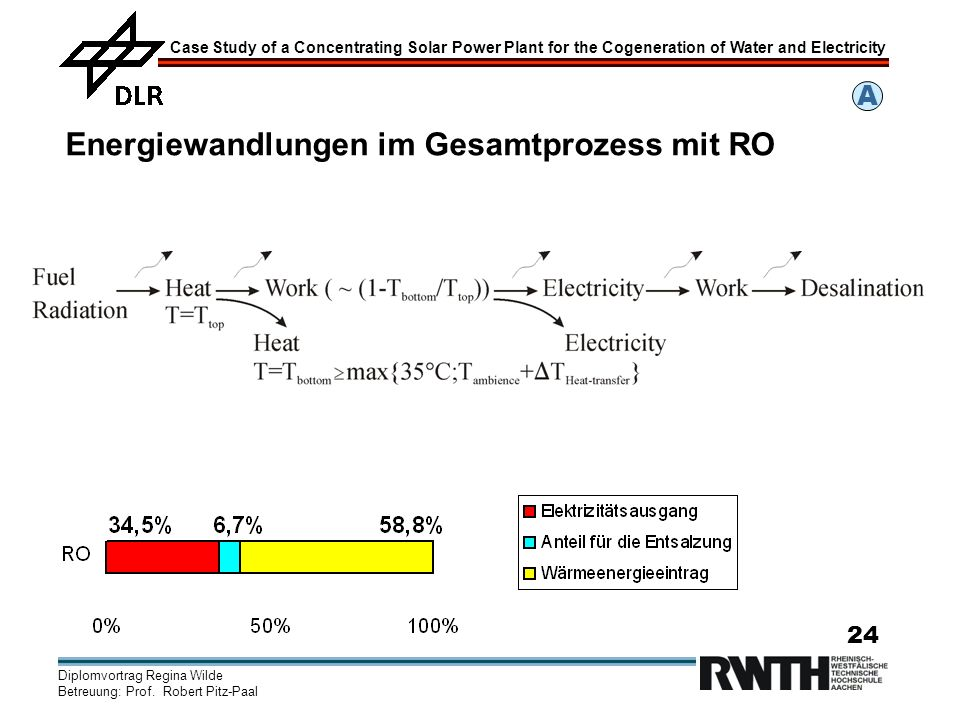 Energiewandlungen im Gesamtprozess mit RO