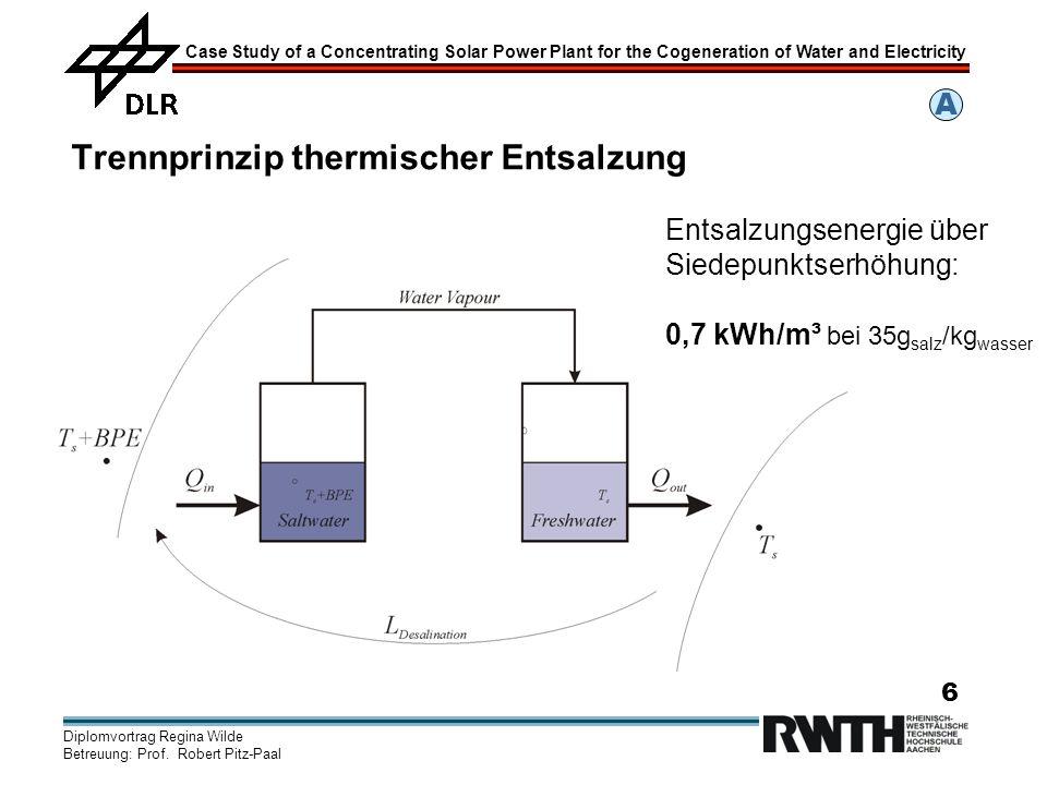 Trennprinzip thermischer Entsalzung