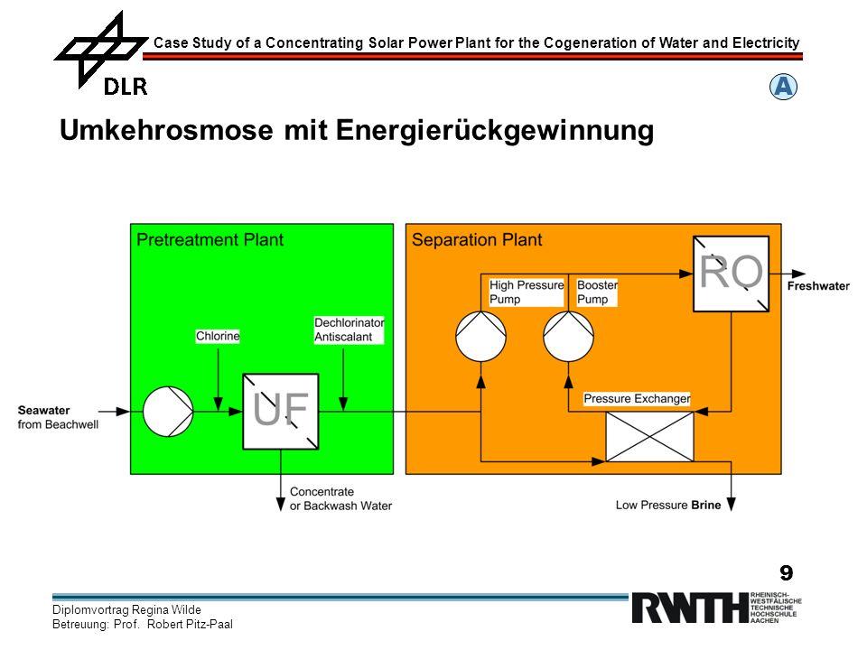 Umkehrosmose mit Energierückgewinnung