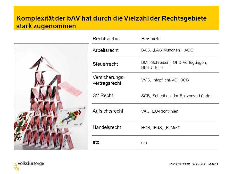 Komplexität der bAV hat durch die Vielzahl der Rechtsgebiete stark zugenommen