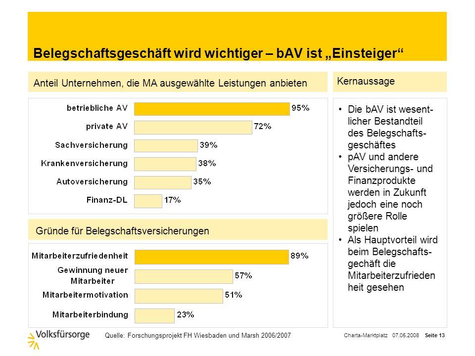 """Belegschaftsgeschäft wird wichtiger – bAV ist """"Einsteiger"""