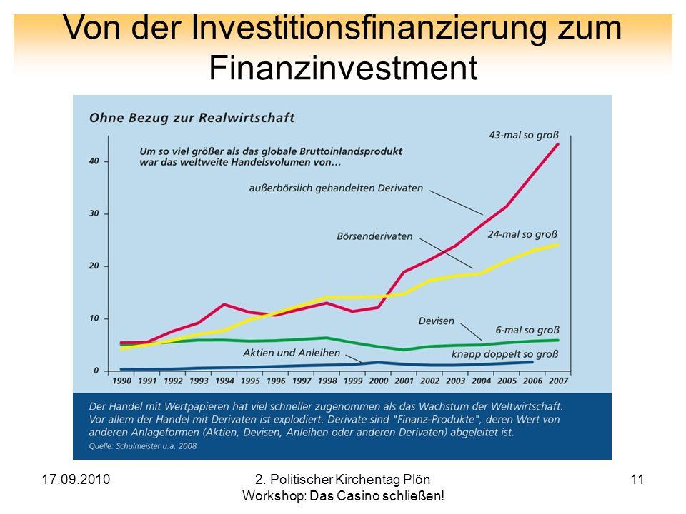 Von der Investitionsfinanzierung zum Finanzinvestment