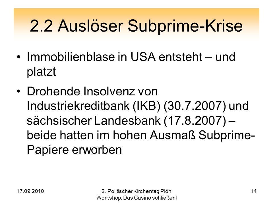 2.2 Auslöser Subprime-Krise