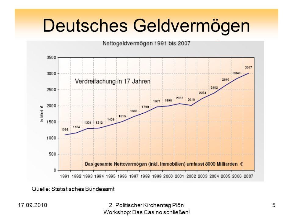 Deutsches Geldvermögen