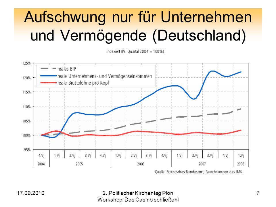 Aufschwung nur für Unternehmen und Vermögende (Deutschland)