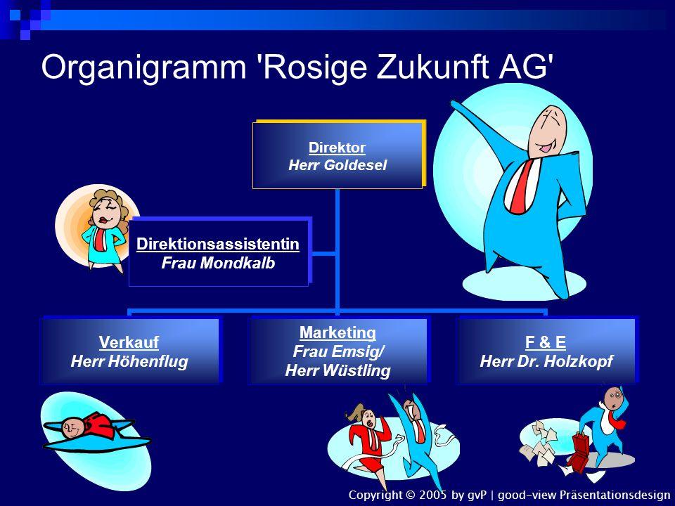 Organigramm Rosige Zukunft AG