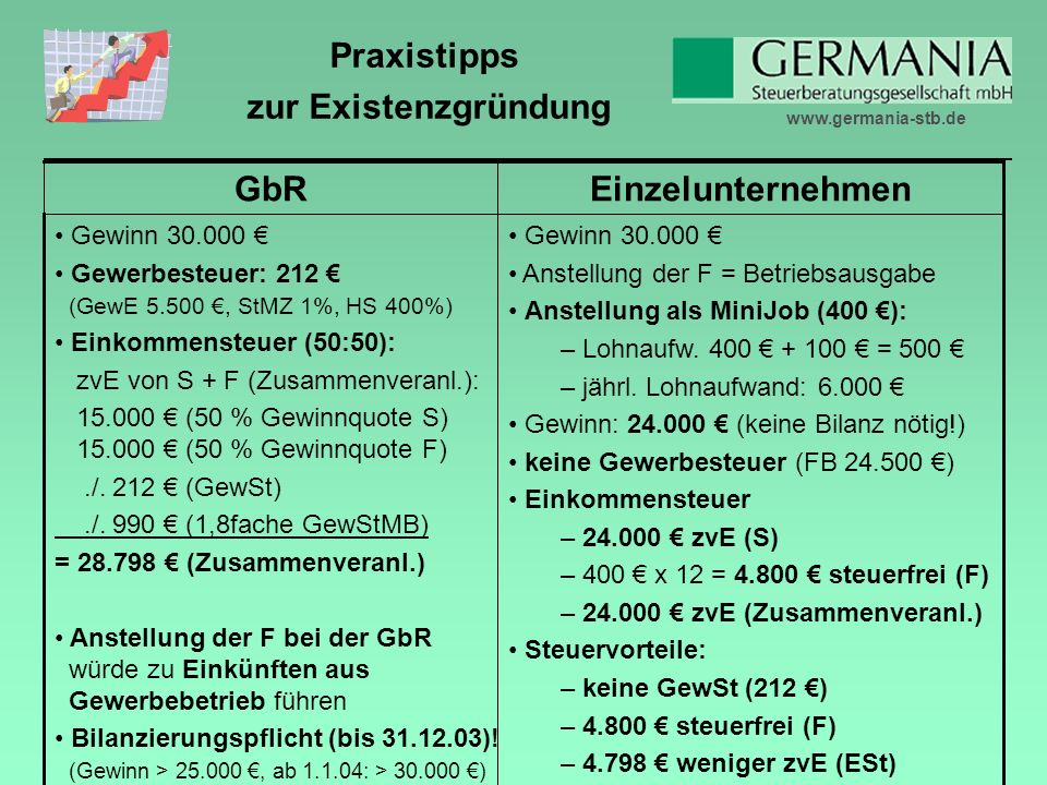 GbR Einzelunternehmen