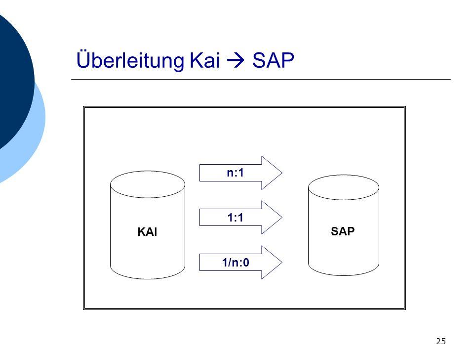 Überleitung Kai  SAP KAI SAP n:1 1:1 1/n:0