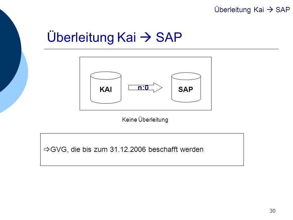 Überleitung Kai  SAP Überleitung Kai  SAP KAI SAP n:0