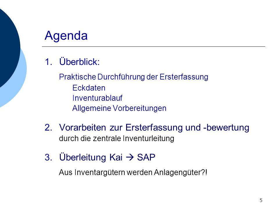 Agenda Praktische Durchführung der Ersterfassung