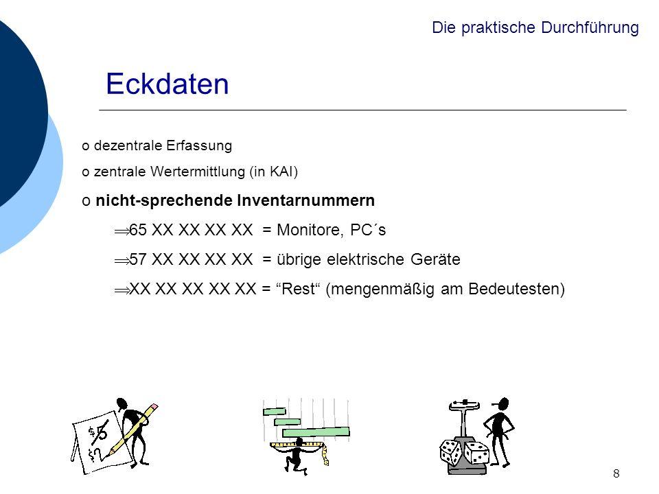 Eckdaten Die praktische Durchführung nicht-sprechende Inventarnummern