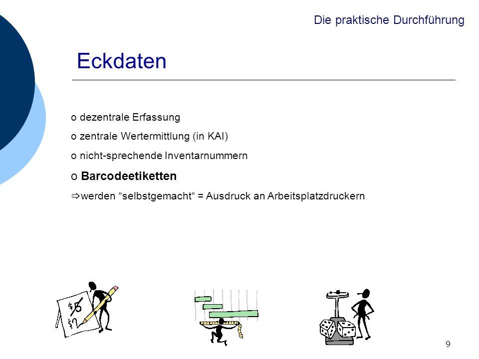 Eckdaten Die praktische Durchführung Barcodeetiketten