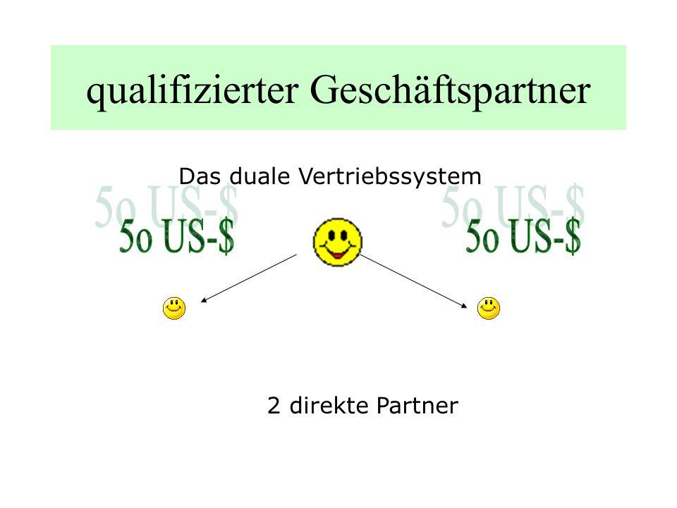 qualifizierter Geschäftspartner
