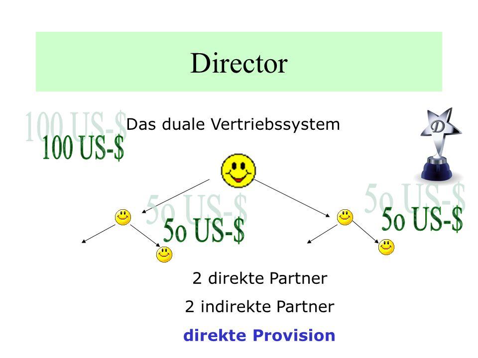 Das duale Vertriebssystem